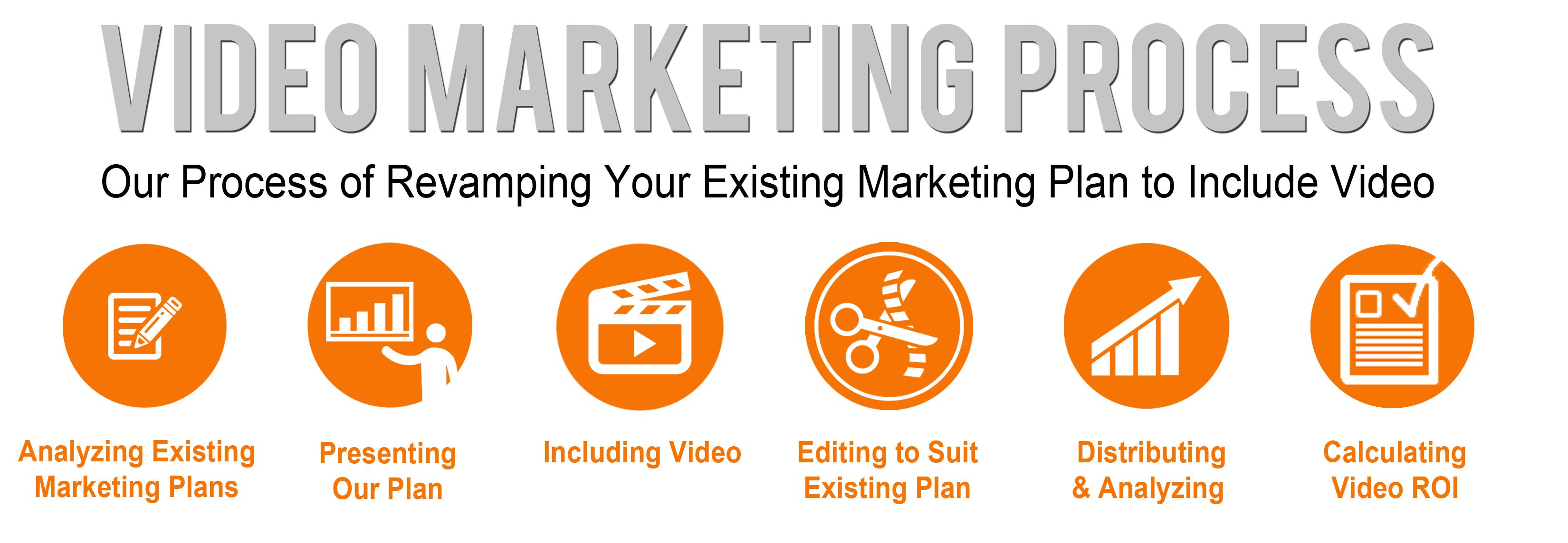 6-step-video marketing process 2017 video marketing sri lanka 2017