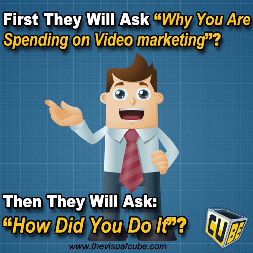 The Visual Cube Vijith Premasinghe Video Marketing Quotes 2017 12