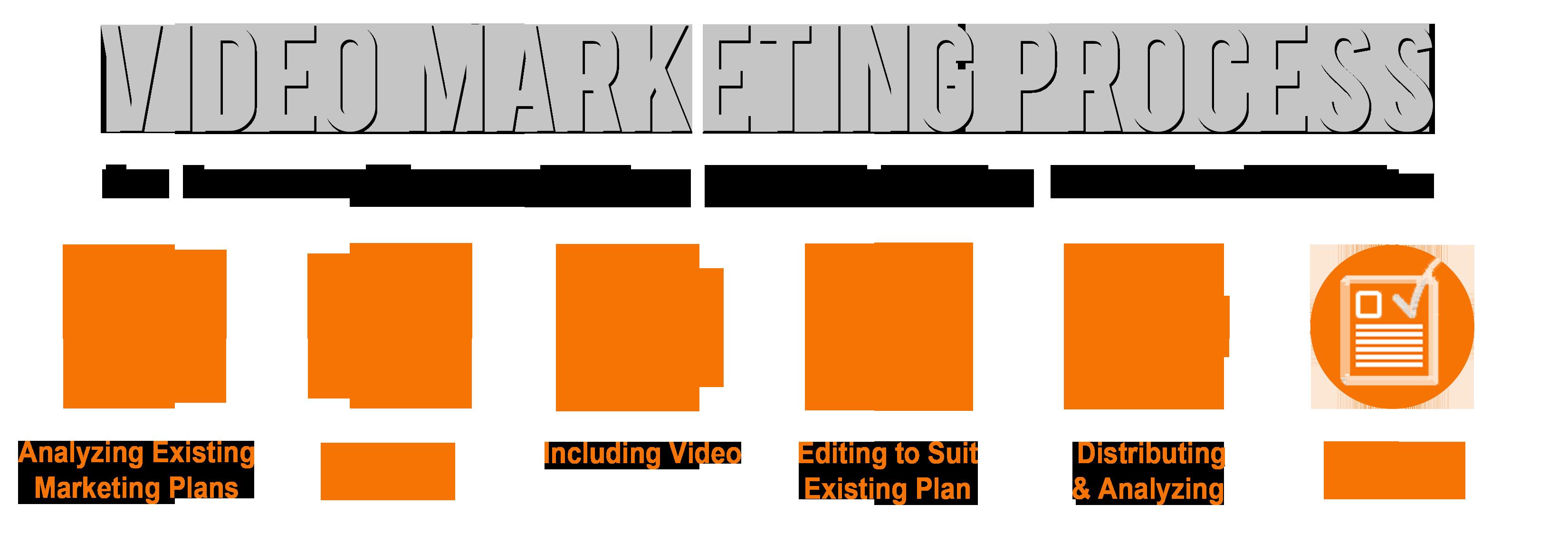 6-step-video marketing process 2017 video marketing sri lanka 2017