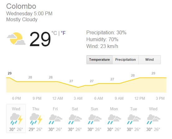 colombo-weather
