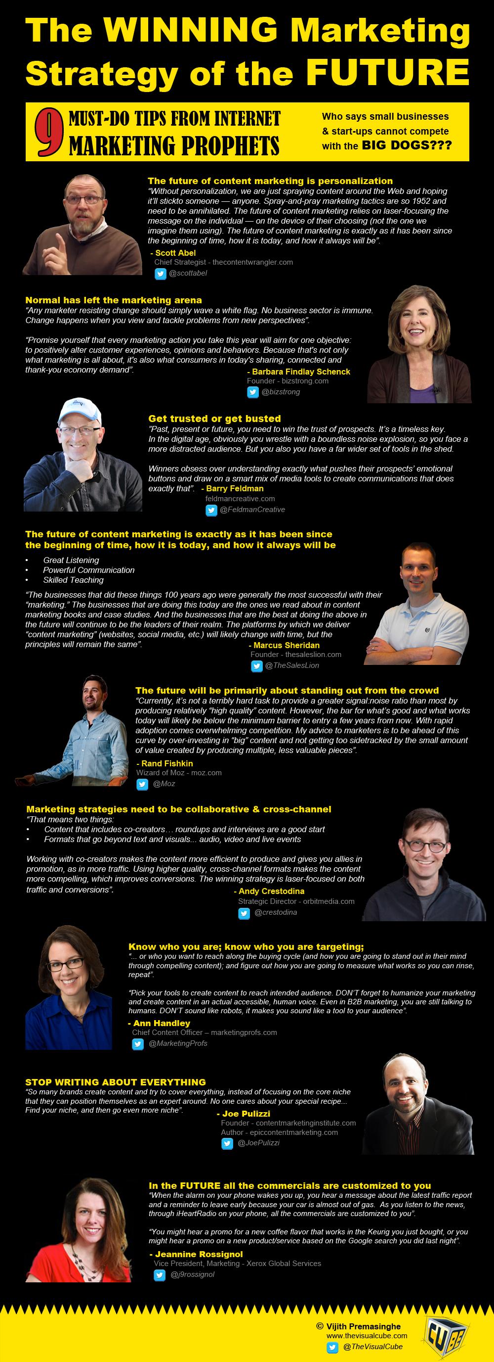 future-marketing-strategy-infographic-2015-Vijith-Premasinghe-The-Visual-Cube