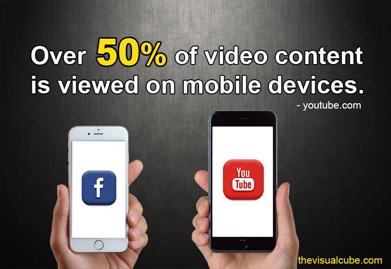 video marketing sri lanka 2018