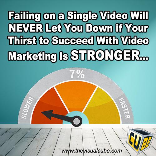 The Visual Cube Vijith Premasinghe Video Marketing Quotes 2017 06