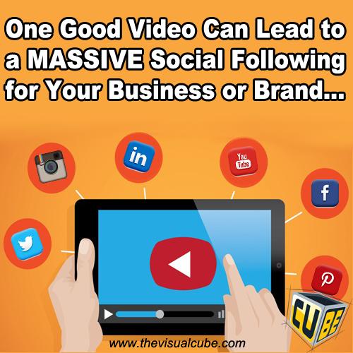 The Visual Cube Vijith Premasinghe Video Marketing Quotes 2017