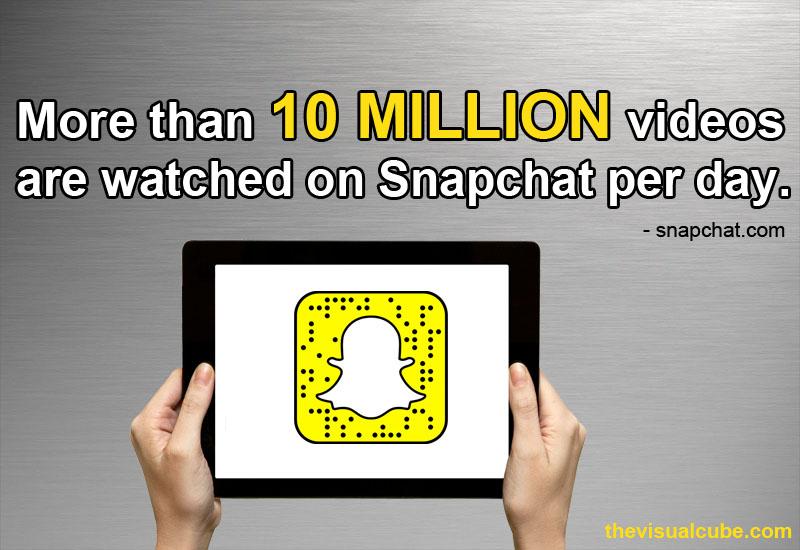 snapchat statistics 2018 snapchat video statistics 2018