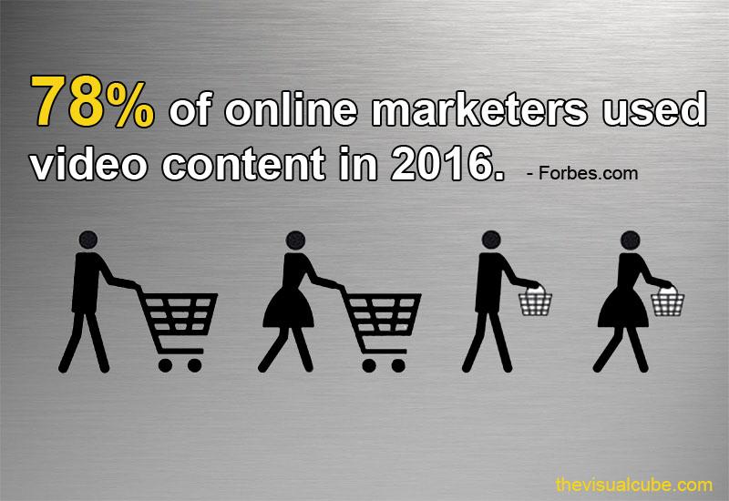video marketing statistics 2018 the visual cube 2018 online marketing statistics 2018