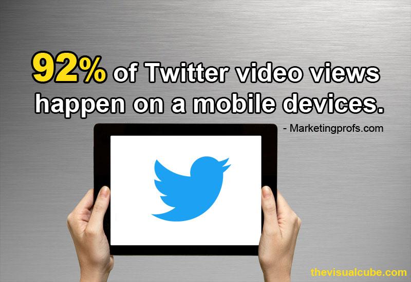 twitter video statistics 2018 video marketing statistics 2018