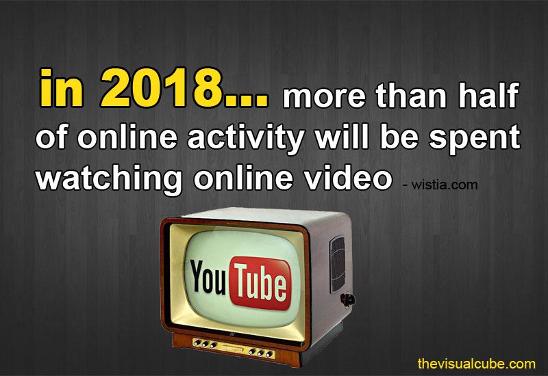 online video marketing statiscis 2018 the visual cube 2018