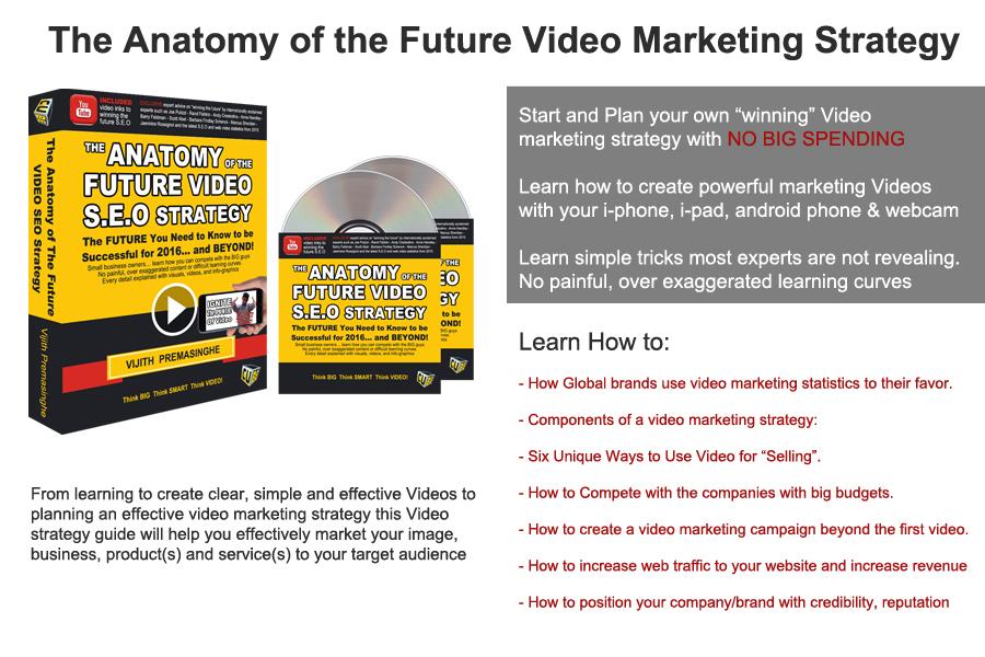 Video Marketing sri Lanka strategy